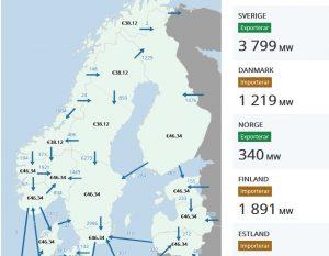 Stromfluss Norden